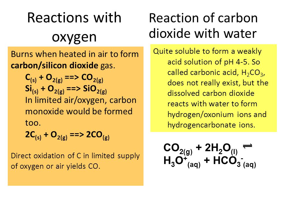 Lecture 13. IVA group. Carbon and Silicon and their compounds ...