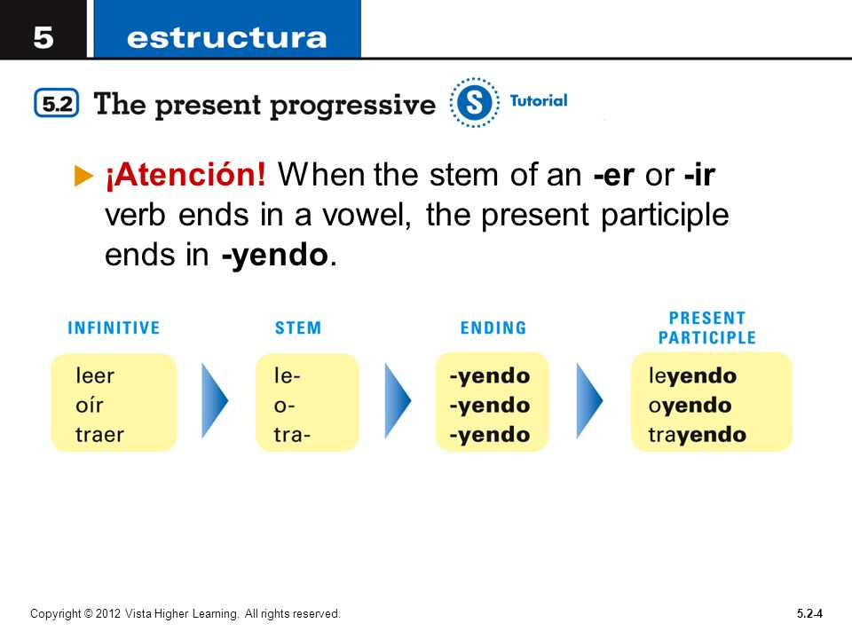 Both Spanish and English use the present progressive, which ...