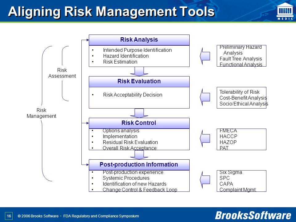 Aligning Risk Management Tools
