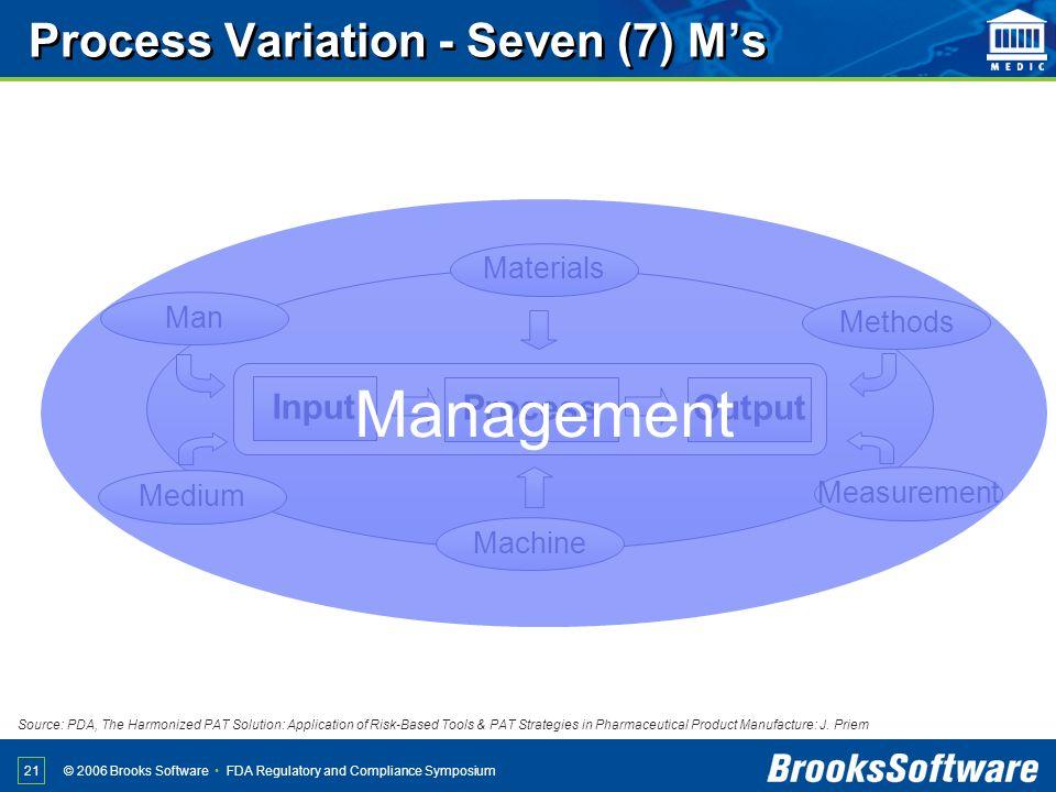 Process Variation - Seven (7) M's