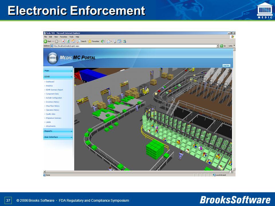 Electronic Enforcement