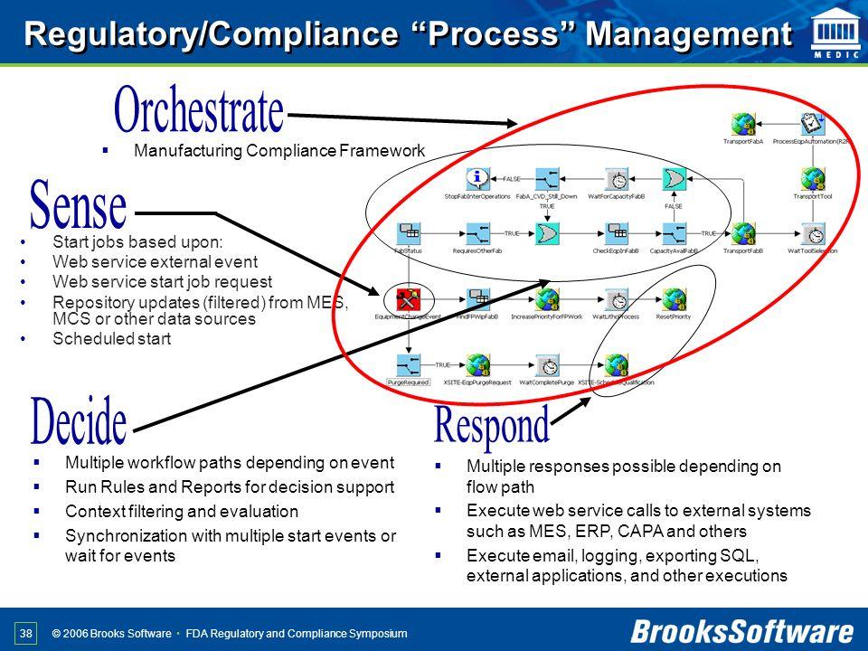 Regulatory/Compliance Process Management