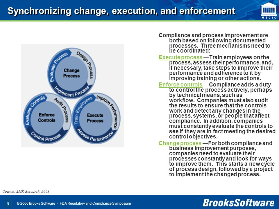 Synchronizing change, execution, and enforcement