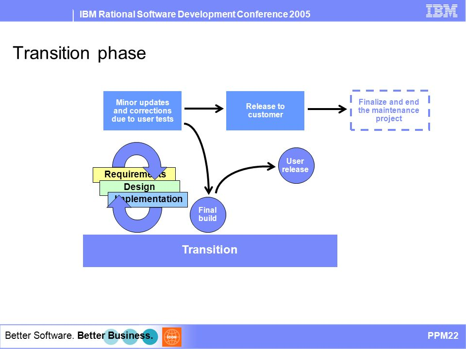 transition from design to implementation Design and effectively lead implementation strategy based on institutional structure and departmental needs preparing effective interface test plans, conducting testing of system, and maintaining records of all clinical tests performed on client applications.