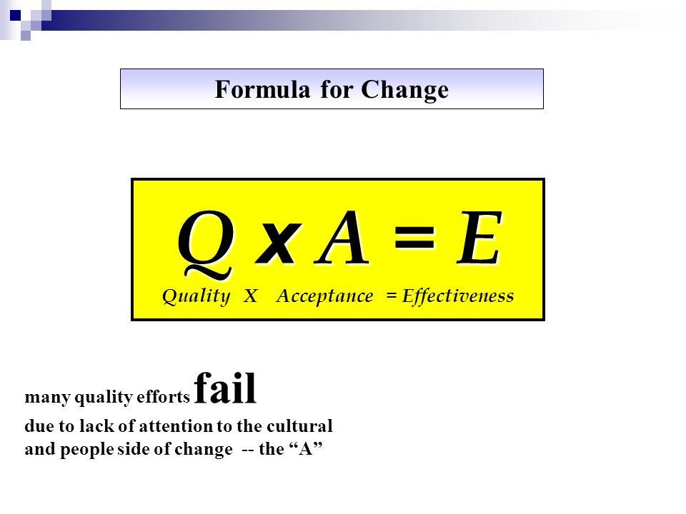 Quality X Acceptance = Effectiveness