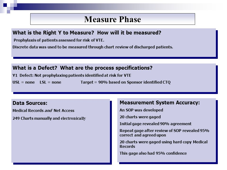 Measure Phase What is the Right Y to Measure How will it be measured