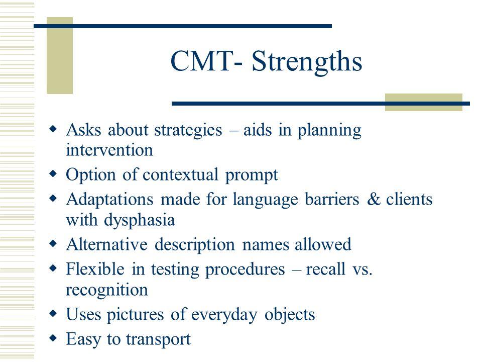 Names of options strategies