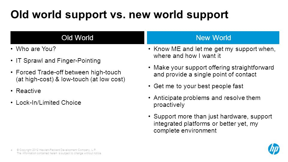 Old world support vs. new world support
