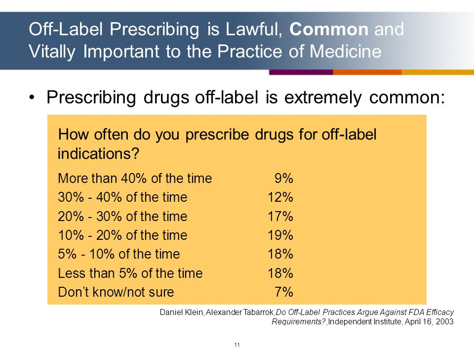 Prescribing drugs off-label is extremely common: