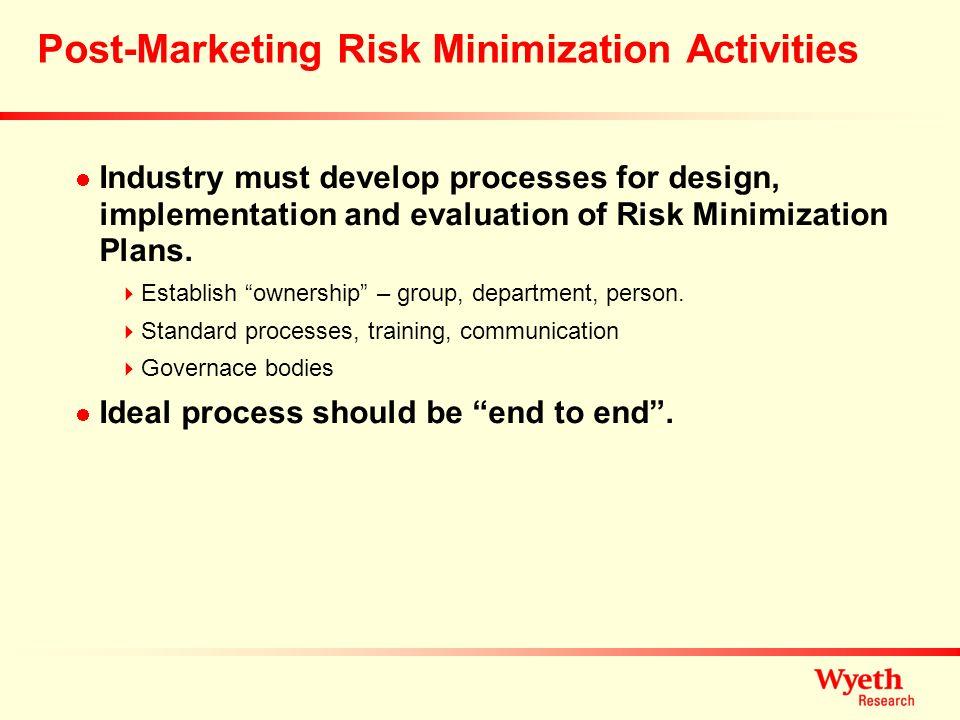 Post-Marketing Risk Minimization Activities