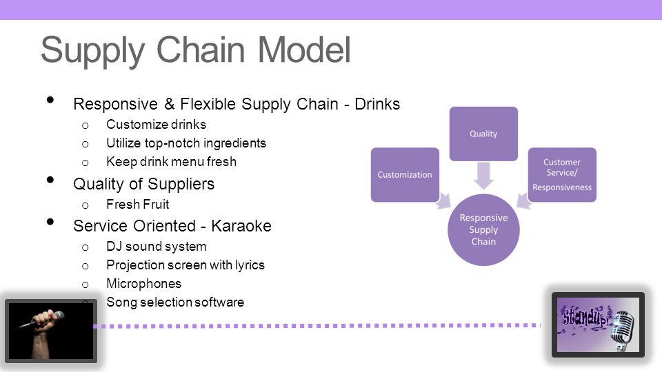 responsive supply chain in a convenience