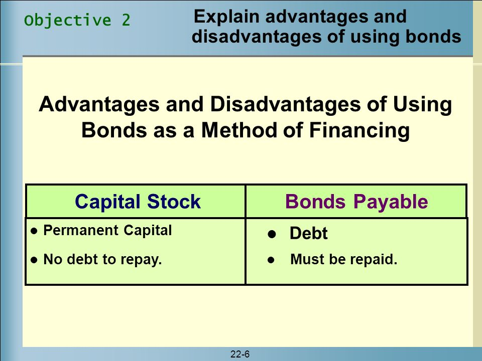 Debt vs. Equity -- Advantages and Disadvantages