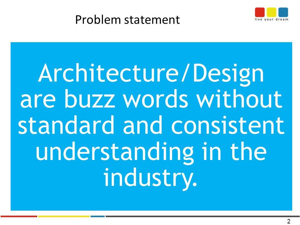 Software Architecture Versus Software Design Suren K Poruri Ppt