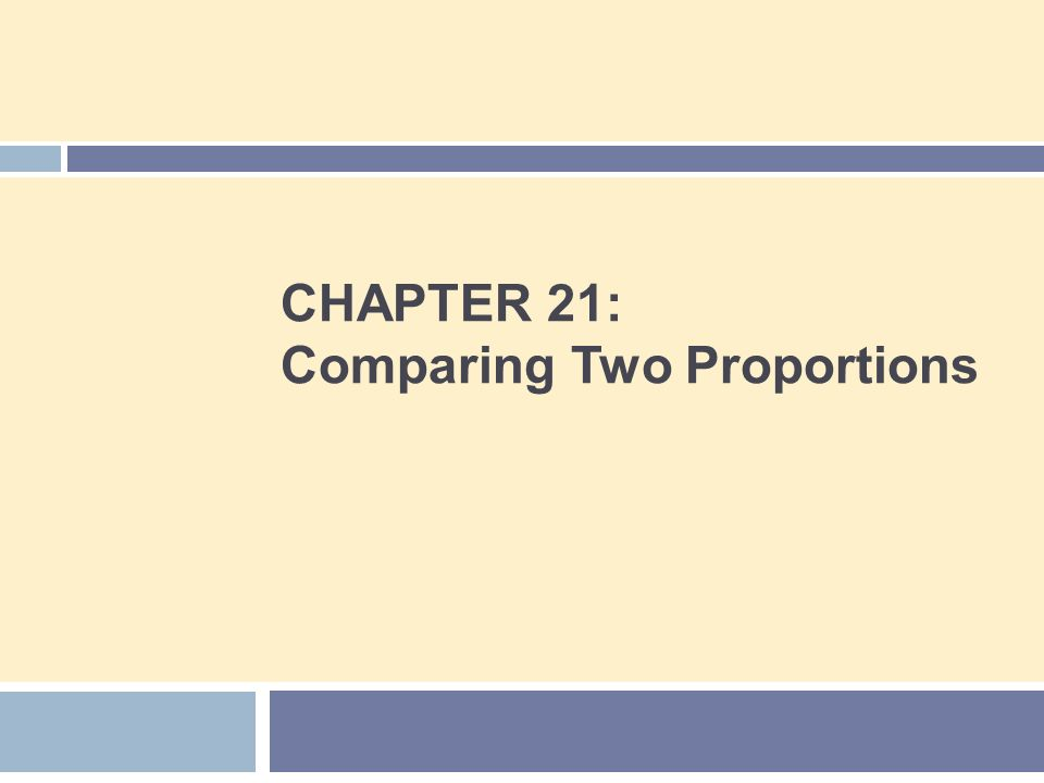 CHAPTER 21: Comparing Two Proportions