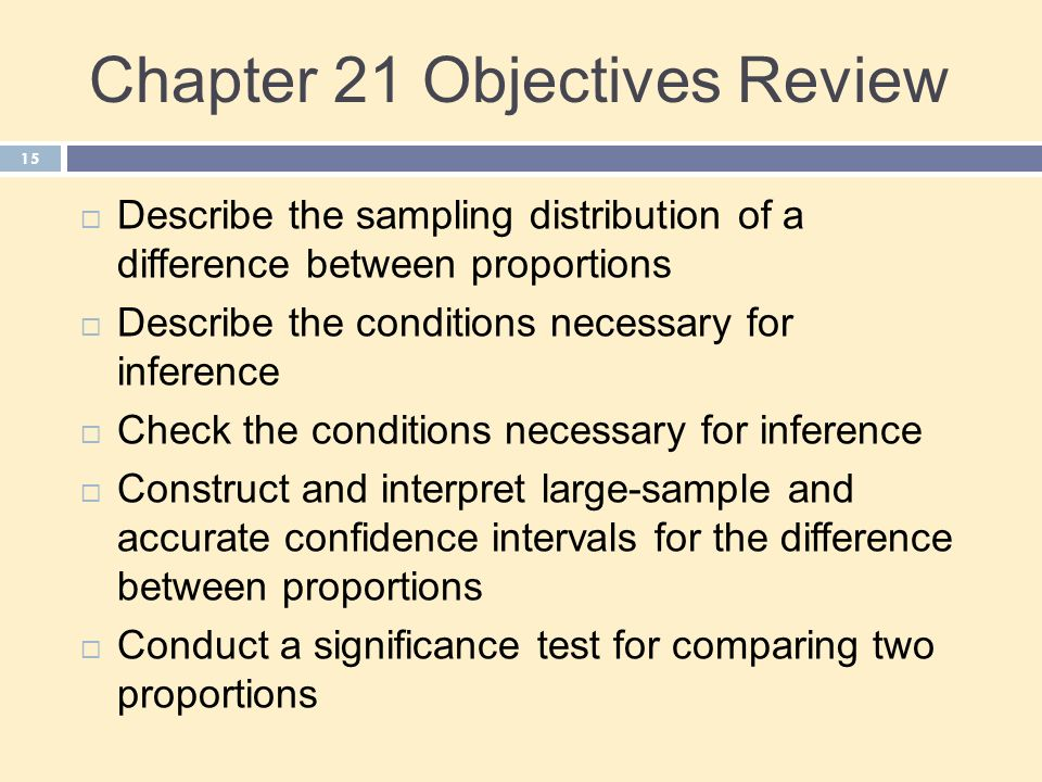 Chapter 21 Objectives Review