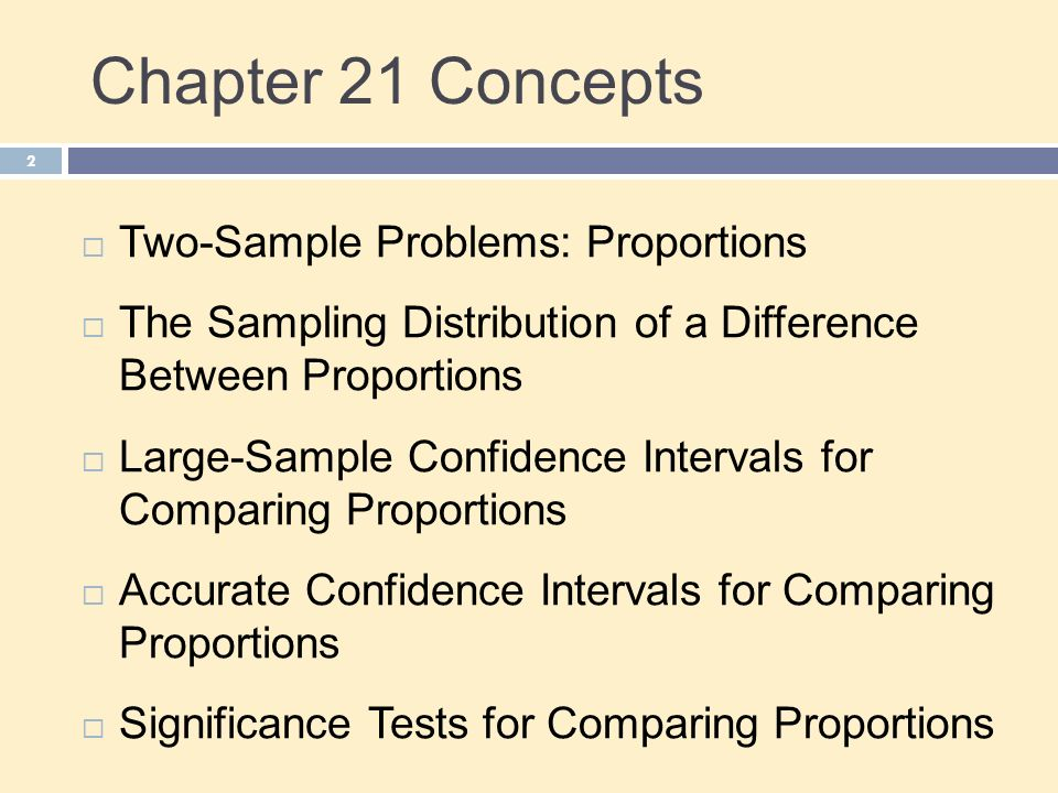 Chapter 21 Concepts Two-Sample Problems: Proportions