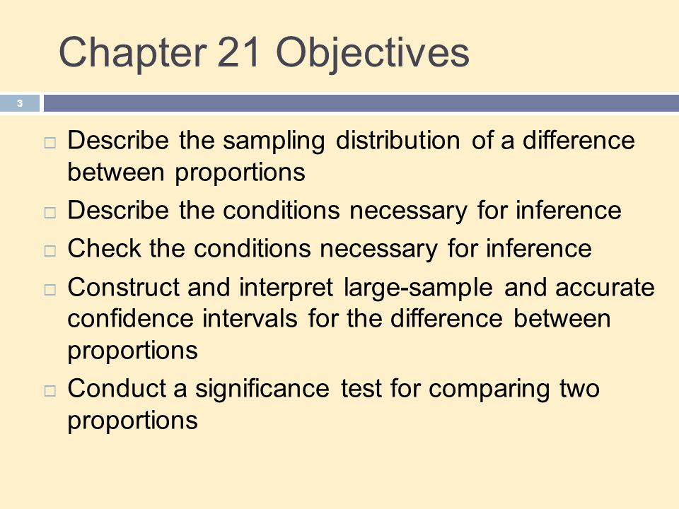 Chapter 21 Objectives Describe the sampling distribution of a difference between proportions. Describe the conditions necessary for inference.