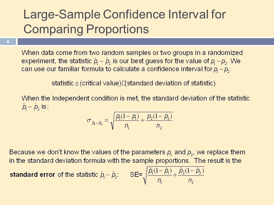 Large-Sample Confidence Interval for Comparing Proportions