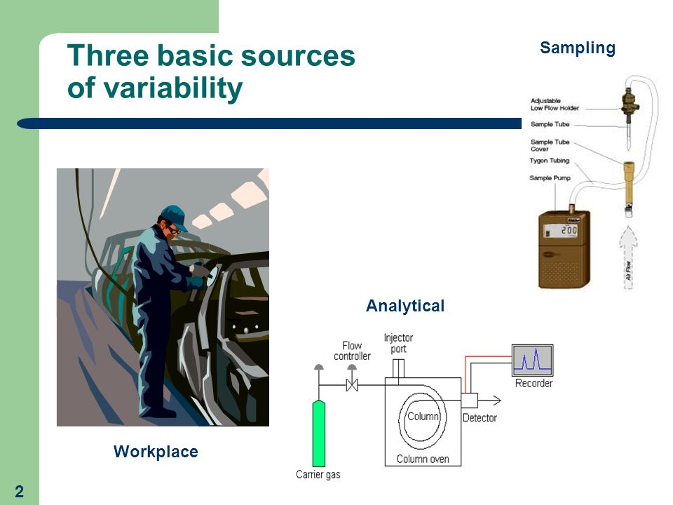 Three basic sources of variability