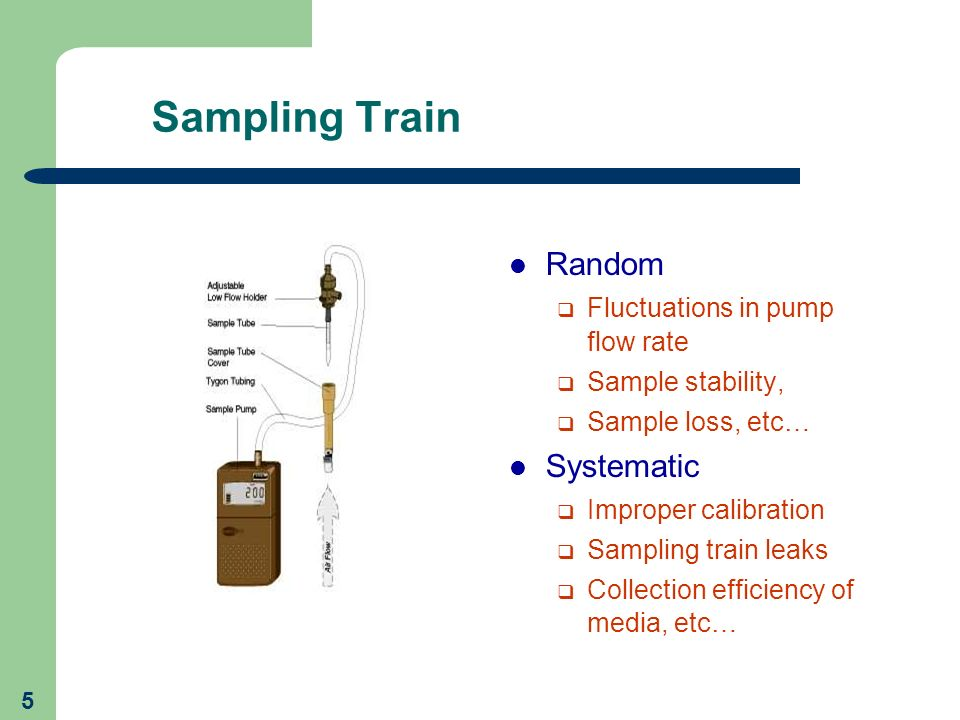 Sampling Train Random Systematic Fluctuations in pump flow rate