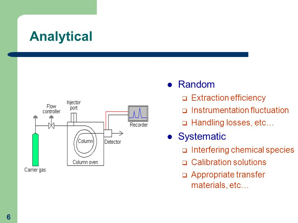 Analytical Random Systematic Extraction efficiency