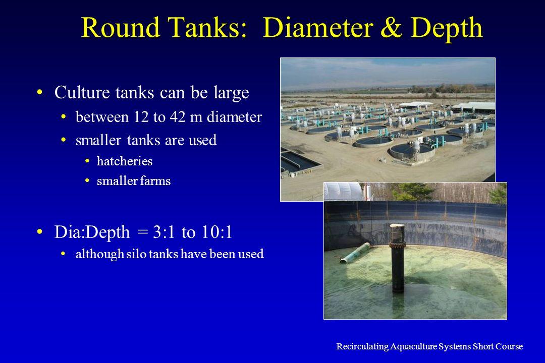 Round Tanks: Diameter & Depth