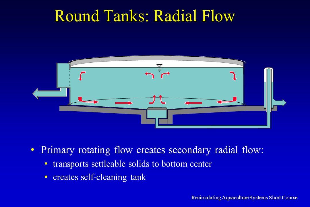 Round Tanks: Radial Flow