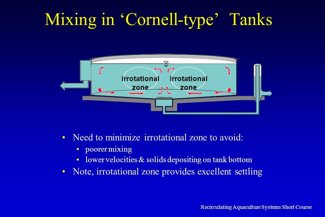 Culture Tank Design Michael B Timmons Ph D James M
