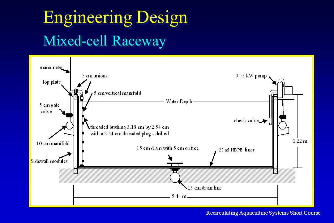 Engineering Design Mixed-cell Raceway