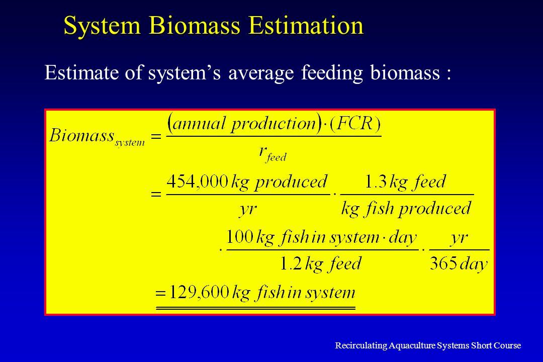 System Biomass Estimation