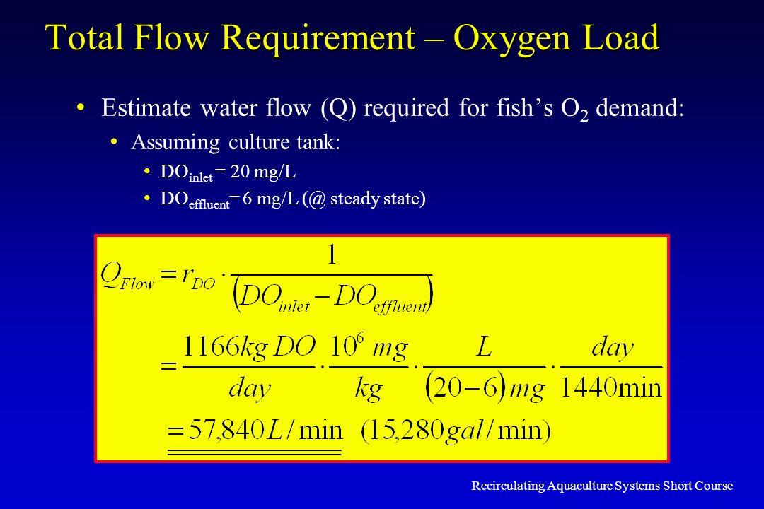 Total Flow Requirement – Oxygen Load