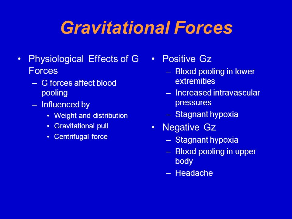 Gravitational Forces Physiological Effects of G Forces Positive Gz