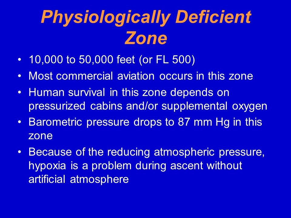 Physiologically Deficient Zone