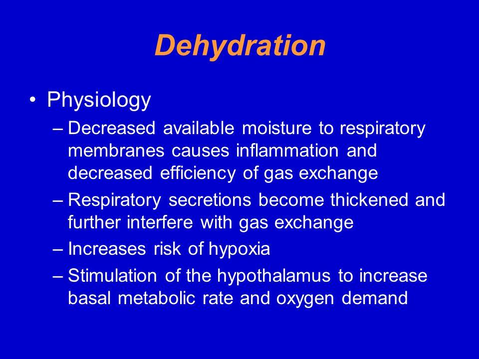 Dehydration Physiology