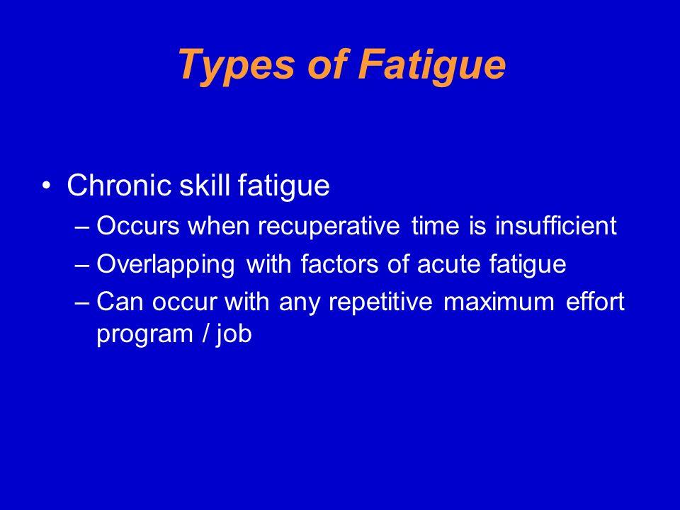 Types of Fatigue Chronic skill fatigue