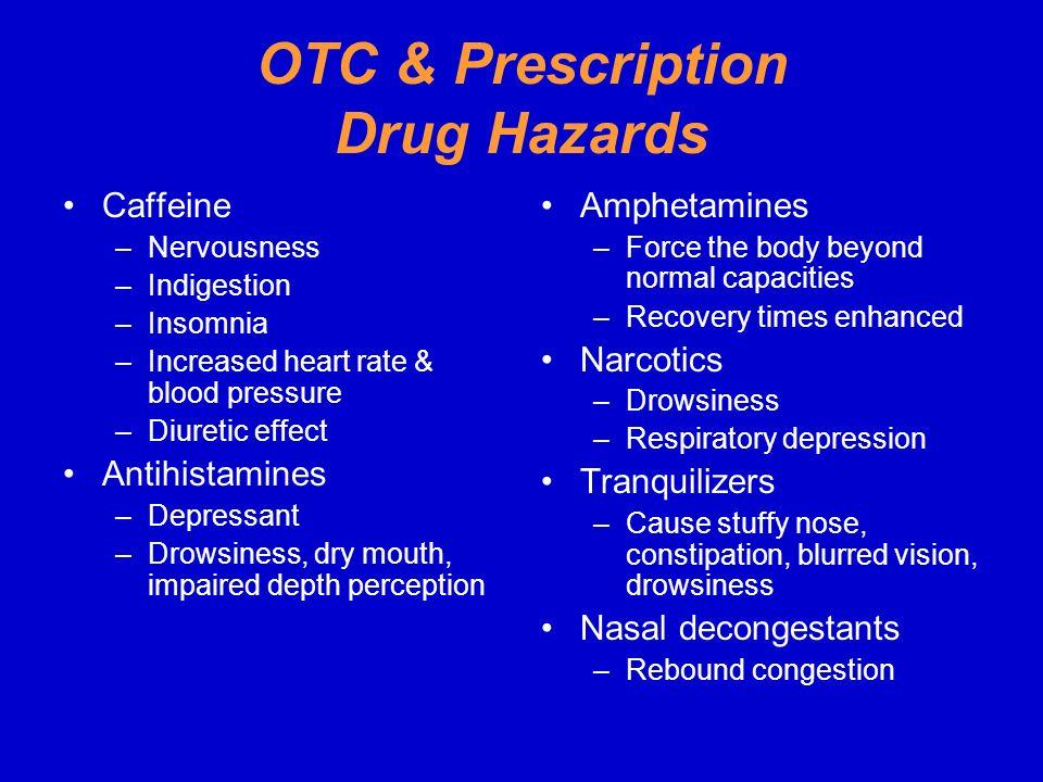 OTC & Prescription Drug Hazards