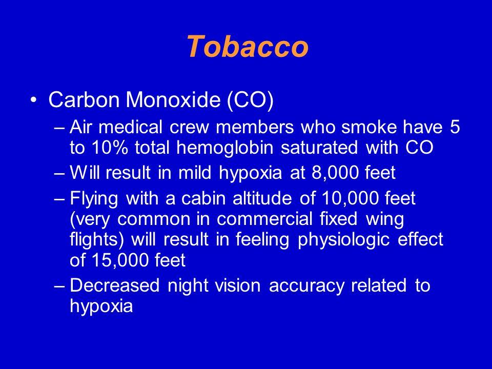 Tobacco Carbon Monoxide (CO)