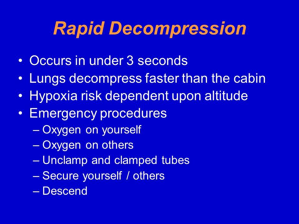 Rapid Decompression Occurs in under 3 seconds