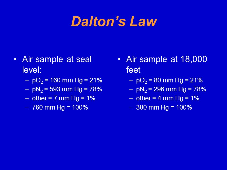 Dalton's Law Air sample at seal level: Air sample at 18,000 feet
