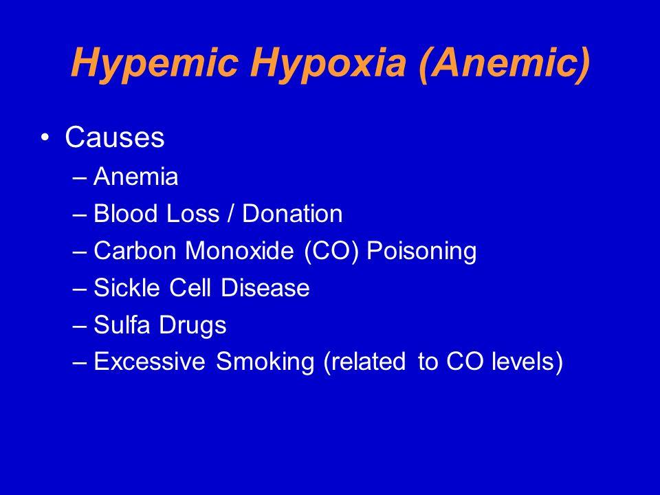 Hypemic Hypoxia (Anemic)