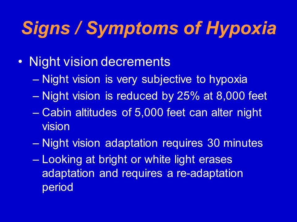 Signs / Symptoms of Hypoxia