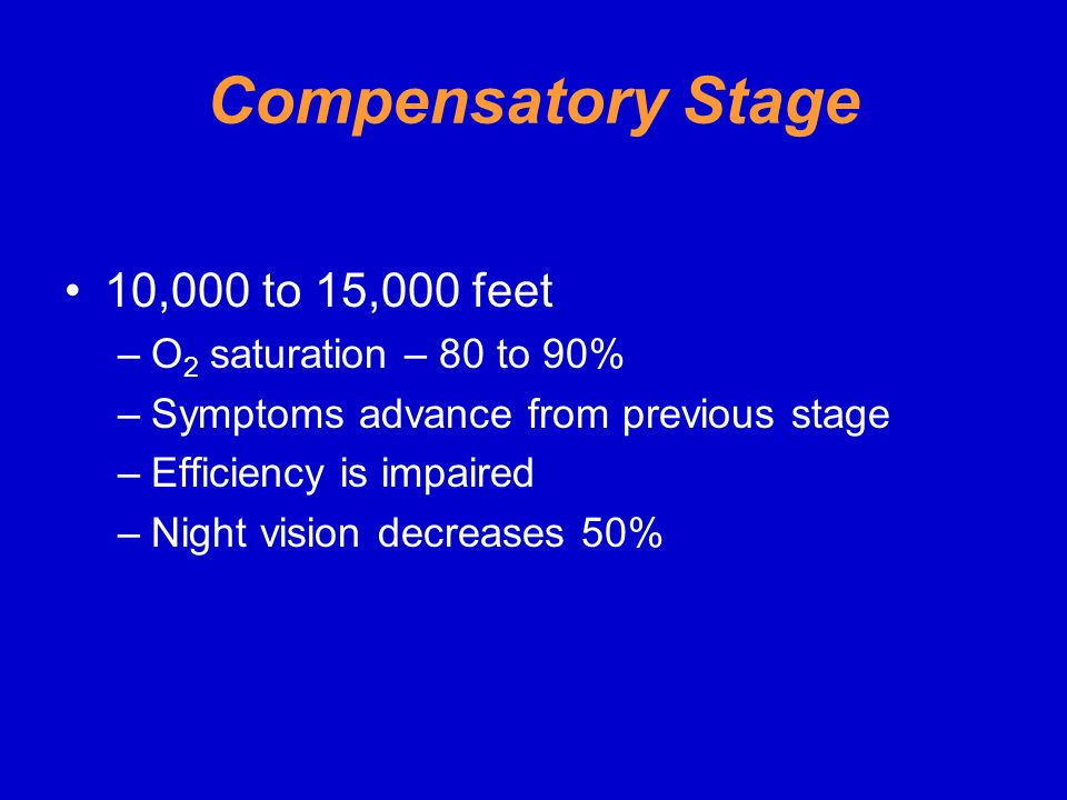 Compensatory Stage 10,000 to 15,000 feet O2 saturation – 80 to 90%