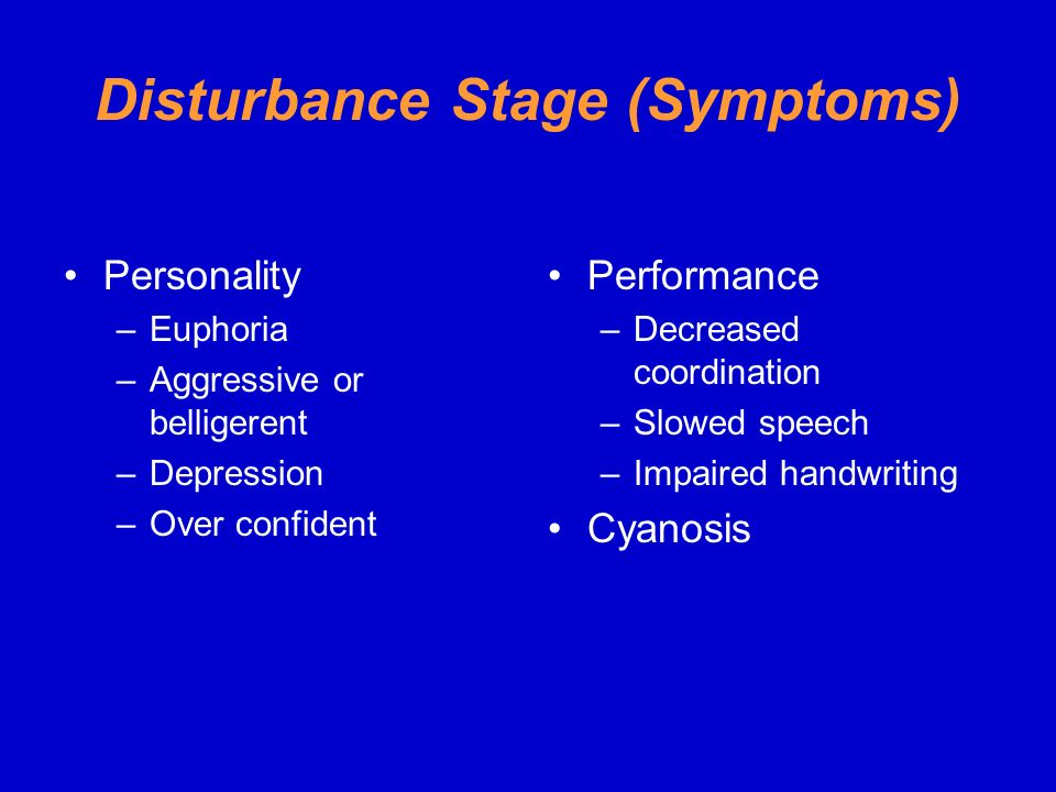 Disturbance Stage (Symptoms)
