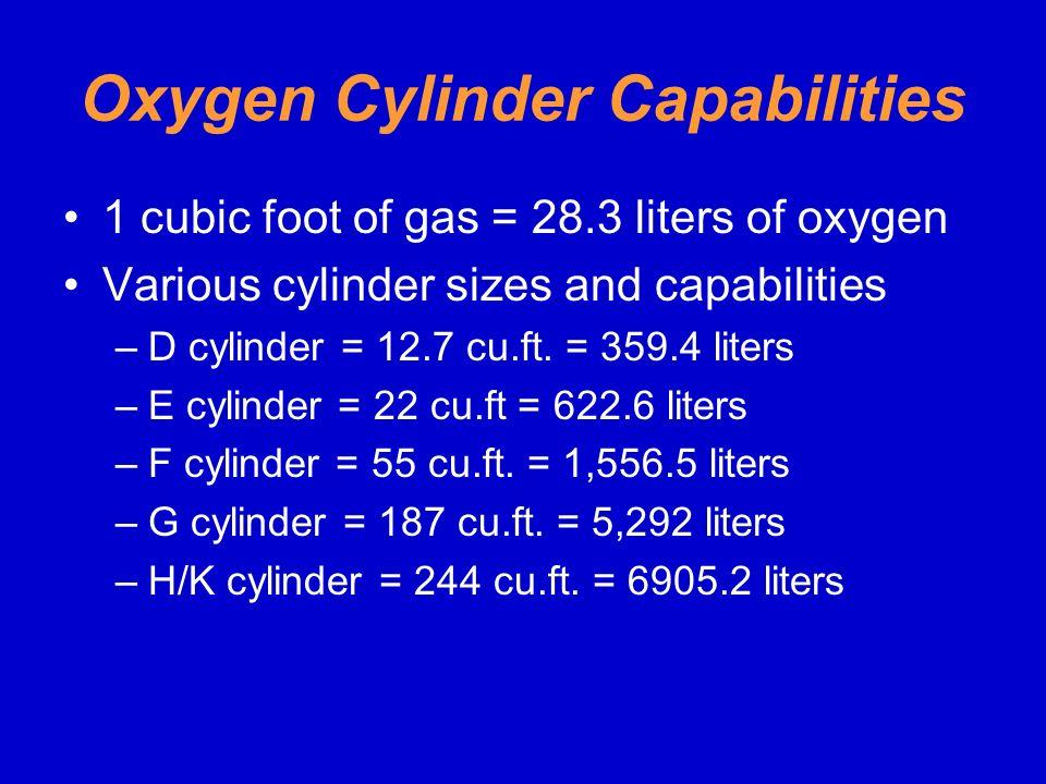 Oxygen Cylinder Capabilities