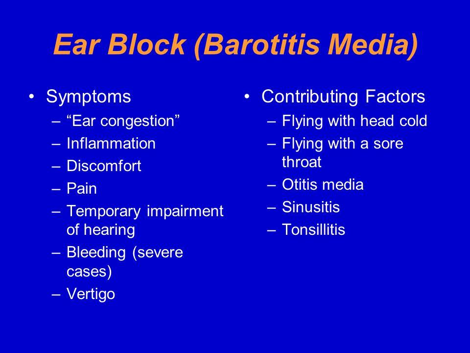 Ear Block (Barotitis Media)