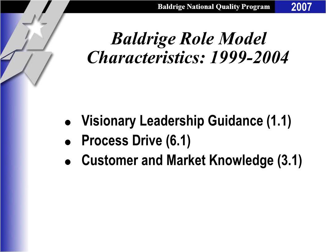 Baldrige Role Model Characteristics: 1999-2004