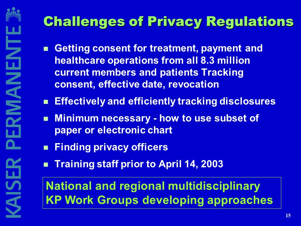 Challenges of Privacy Regulations