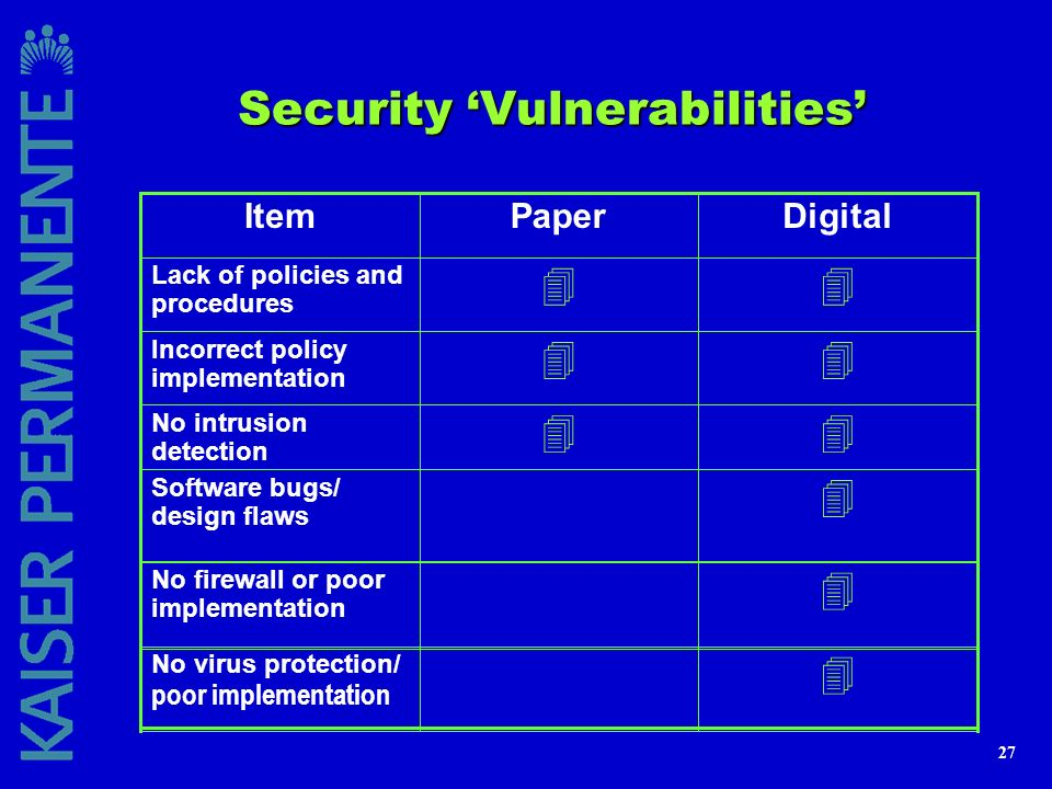 Security 'Vulnerabilities'