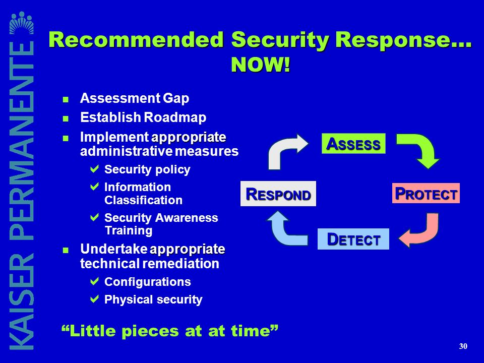 Recommended Security Response… NOW!
