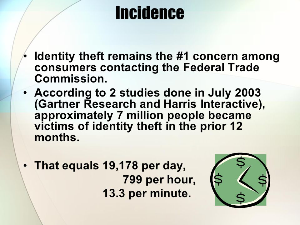 Incidence Identity theft remains the #1 concern among consumers contacting the Federal Trade Commission.